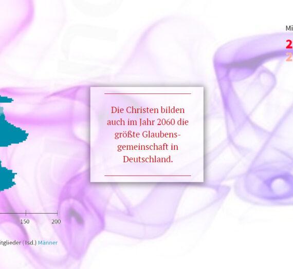 #Projektion2060: Zwischen Hoffnung und Auftrag für die #DigitaleKirche
